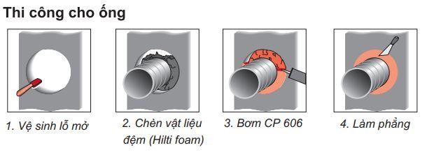 Qui trình thi công CP 606